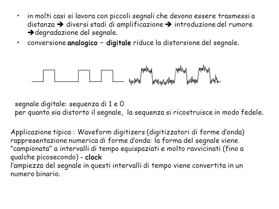 Convertitori Digitale - Analogico immaginiamo di voler convertire uninformazione binaria (uscita di un circuito digitale, per es.