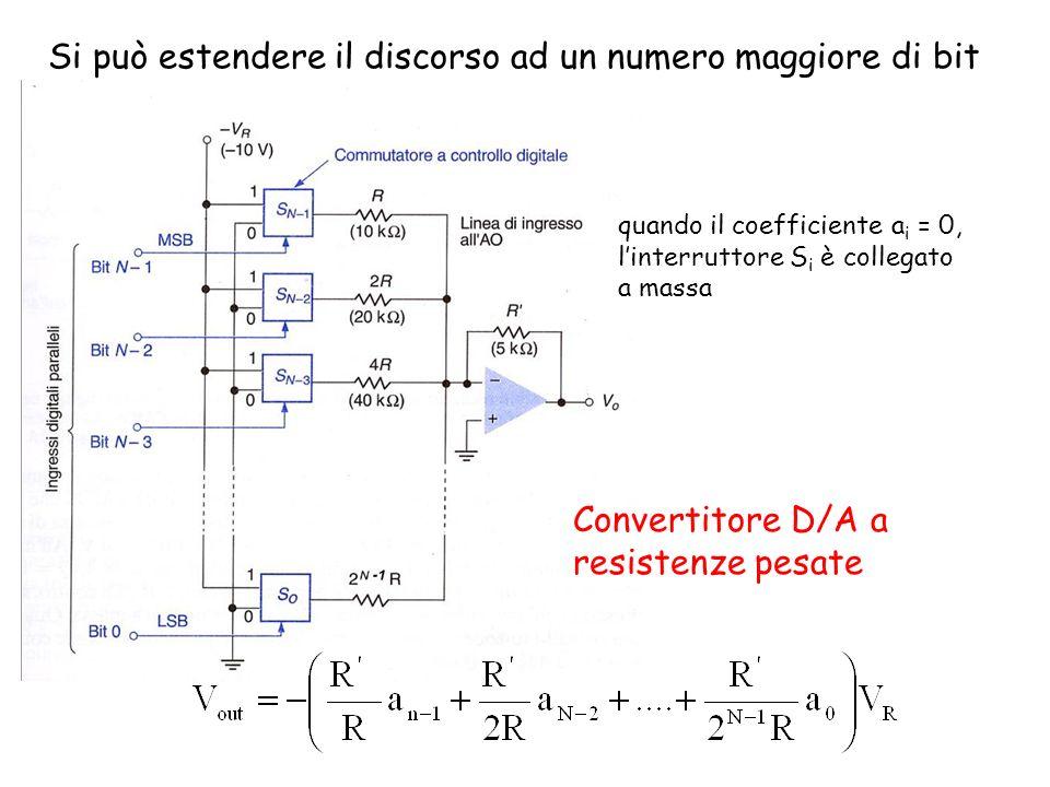 Si può estendere il discorso ad un numero maggiore di bit quando il coefficiente a i = 0, linterruttore S i è collegato a massa Convertitore D/A a res