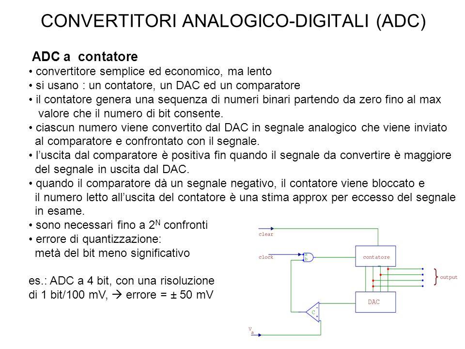 CONVERTITORI ANALOGICO-DIGITALI (ADC) ADC a contatore convertitore semplice ed economico, ma lento si usano : un contatore, un DAC ed un comparatore i