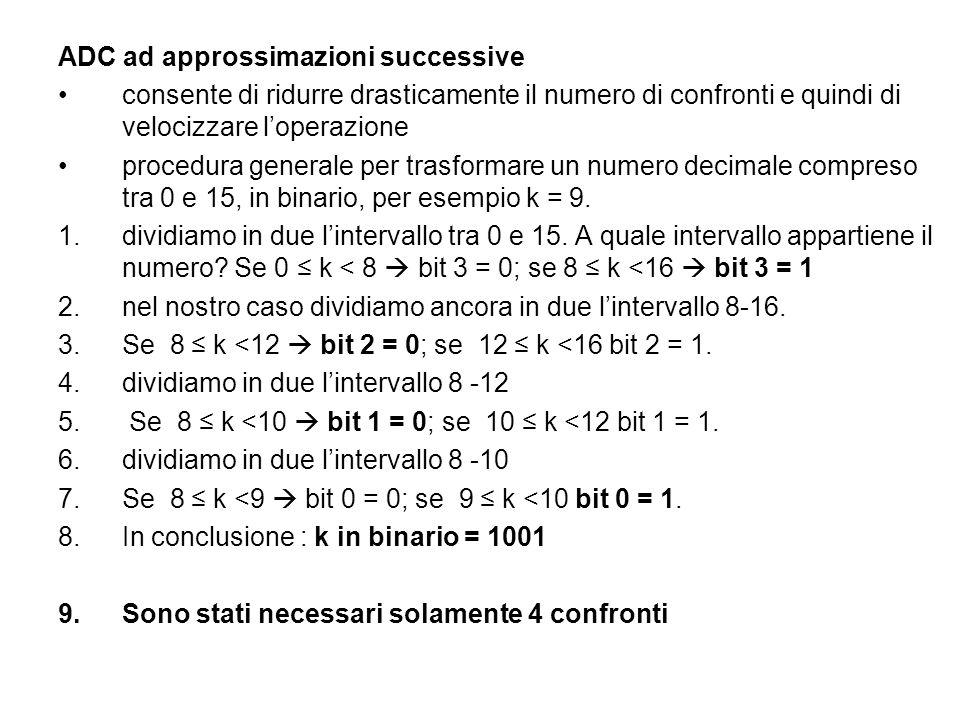ADC ad approssimazioni successive consente di ridurre drasticamente il numero di confronti e quindi di velocizzare loperazione procedura generale per