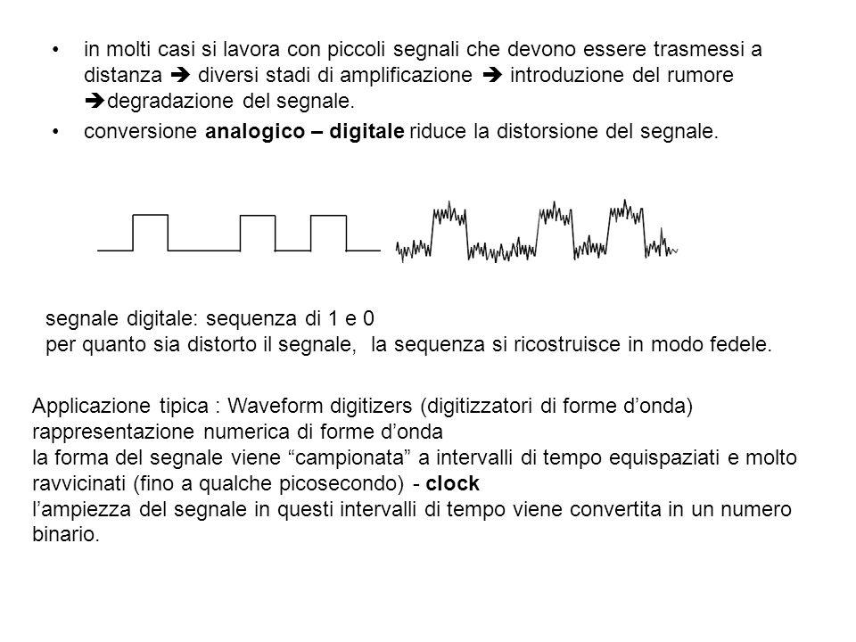 Caratteristiche dei convertitori 2 Errori di OFF SET : la tensione di OFFSET è quella misurata quando tutti gli ingressi digitali sono 0 Si misura generalmente in mV, V o frazione del bit meno significativo.