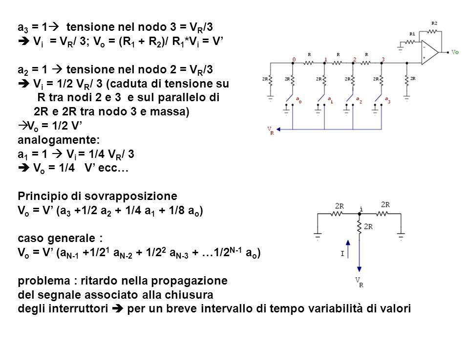 a 3 = 1 tensione nel nodo 3 = V R /3 V i = V R / 3; V o = (R 1 + R 2 )/ R 1 *V i = V a 2 = 1 tensione nel nodo 2 = V R /3 V i = 1/2 V R / 3 (caduta di