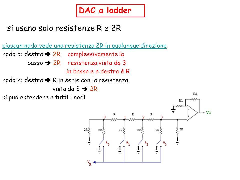 DAC a ladder ciascun nodo vede una resistenza 2R in qualunque direzione nodo 3: destra 2R complessivamente la basso 2R resistenza vista da 3 in basso