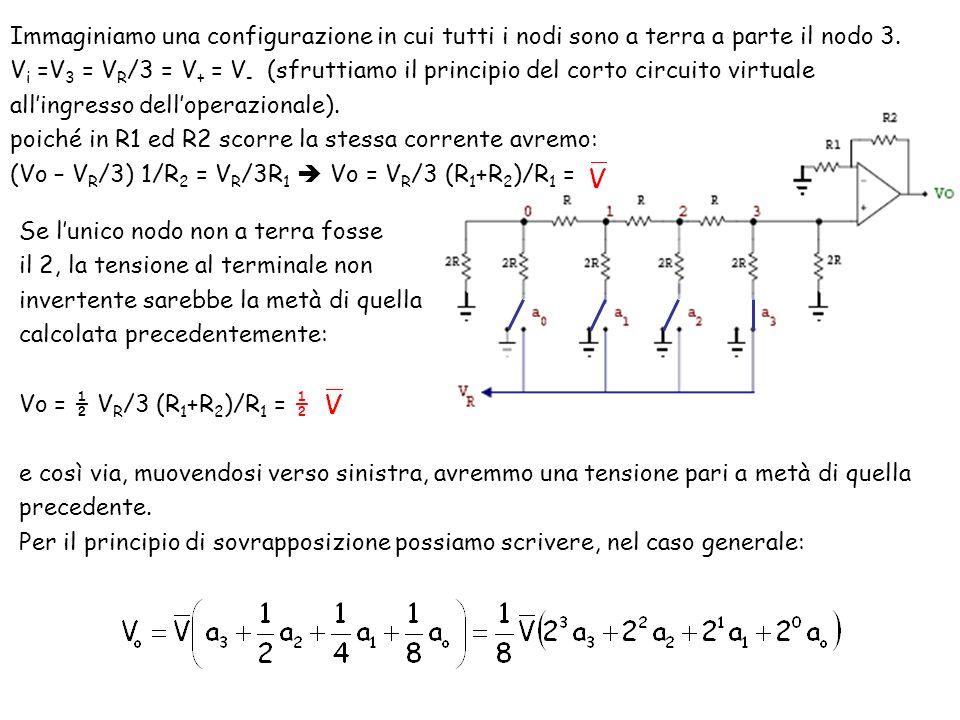Immaginiamo una configurazione in cui tutti i nodi sono a terra a parte il nodo 3. V i =V 3 = V R /3 = V + = V - (sfruttiamo il principio del corto ci