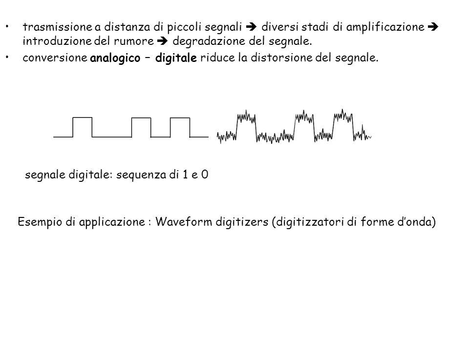 trasmissione a distanza di piccoli segnali diversi stadi di amplificazione introduzione del rumore degradazione del segnale. conversione analogico – d