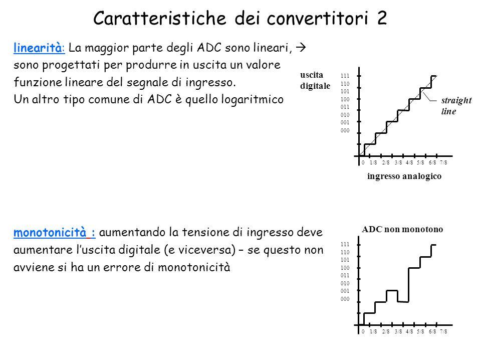 Caratteristiche dei convertitori 2 linearità: La maggior parte degli ADC sono lineari, sono progettati per produrre in uscita un valore funzione linea