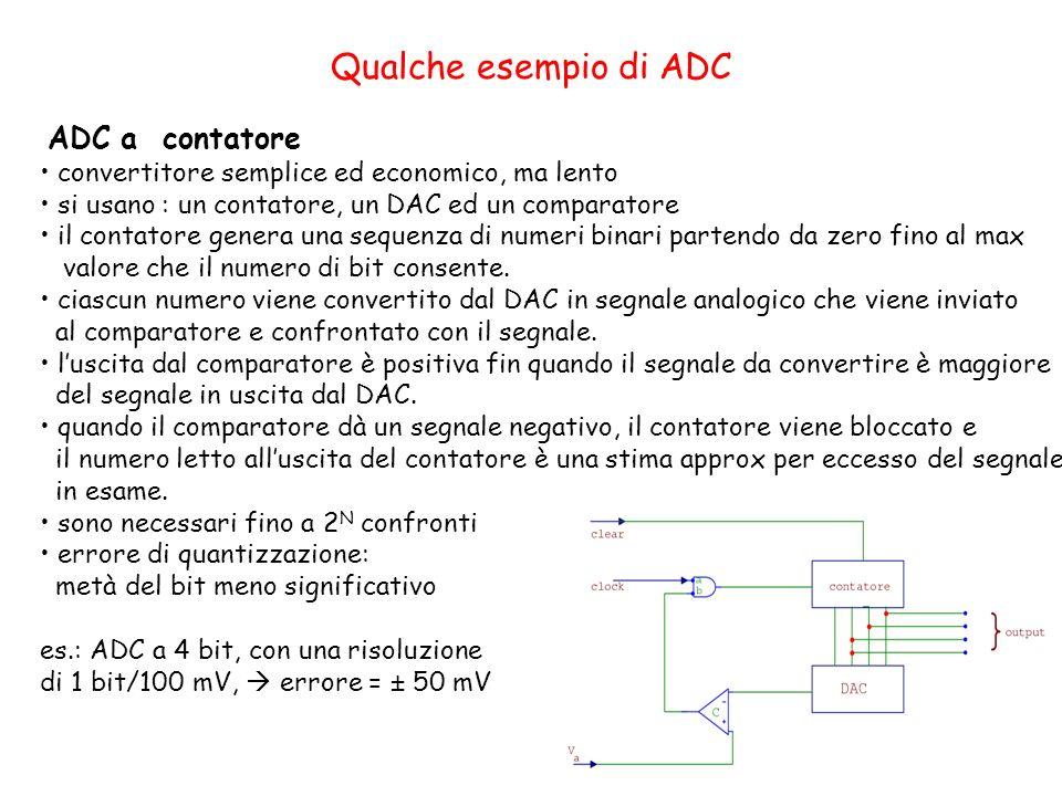 Qualche esempio di ADC ADC a contatore convertitore semplice ed economico, ma lento si usano : un contatore, un DAC ed un comparatore il contatore gen