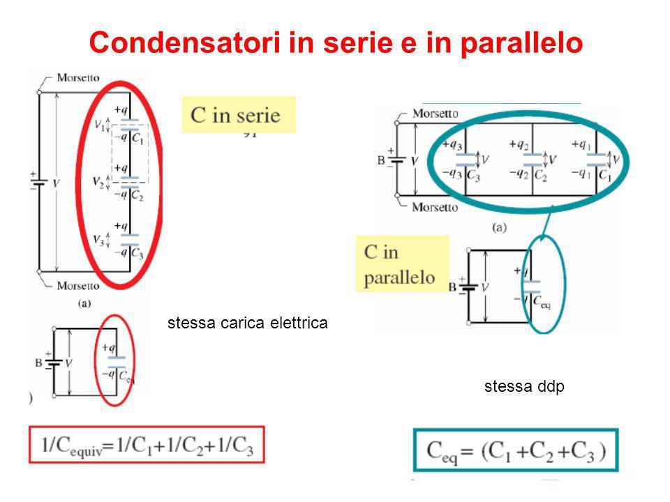 23/09/200818 Condensatori in serie e in parallelo stessa ddp stessa carica elettrica