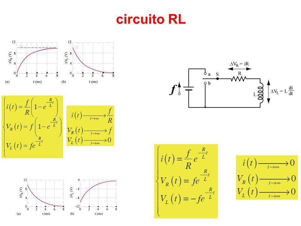 23/09/200828 circuito RL f