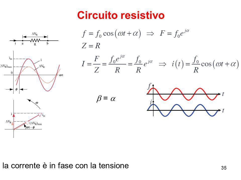 23/09/200835 Circuito resistivo = la corrente è in fase con la tensione