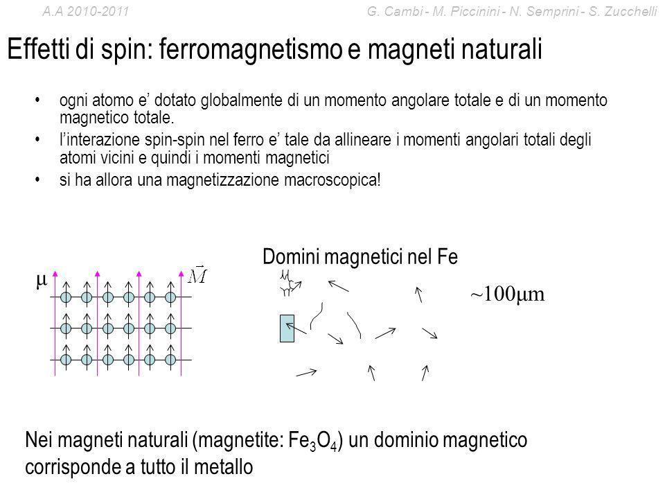 Effetti di spin: ferromagnetismo e magneti naturali ogni atomo e dotato globalmente di un momento angolare totale e di un momento magnetico totale. li