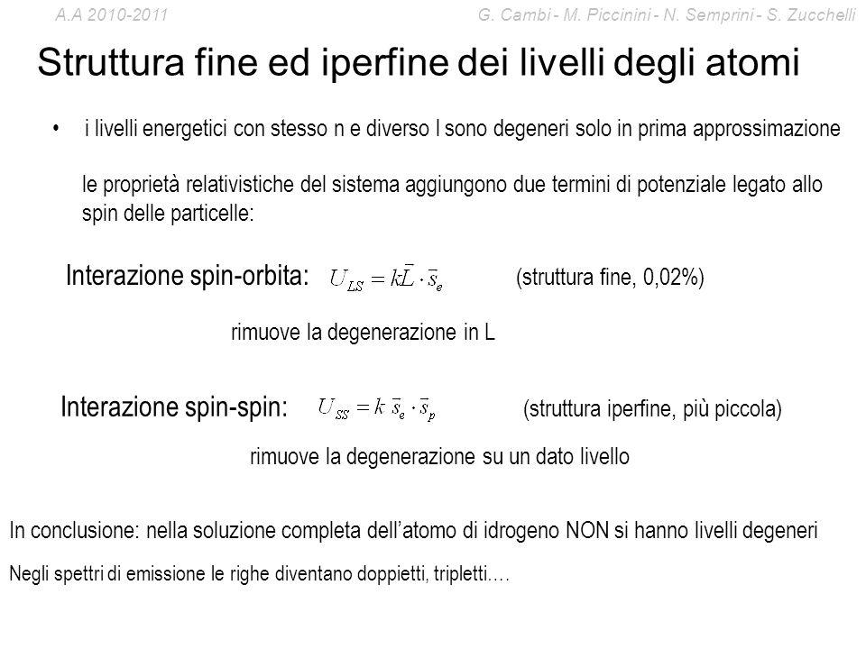 Struttura fine ed iperfine dei livelli degli atomi i livelli energetici con stesso n e diverso l sono degeneri solo in prima approssimazione le propri