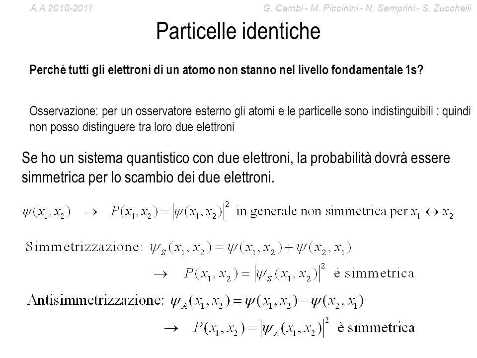 Particelle identiche Perché tutti gli elettroni di un atomo non stanno nel livello fondamentale 1s? Osservazione: per un osservatore esterno gli atomi