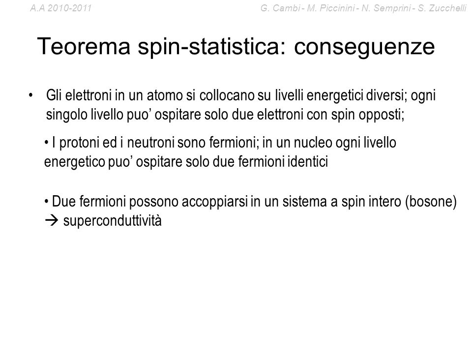 Teorema spin-statistica: conseguenze Gli elettroni in un atomo si collocano su livelli energetici diversi; ogni singolo livello puo ospitare solo due