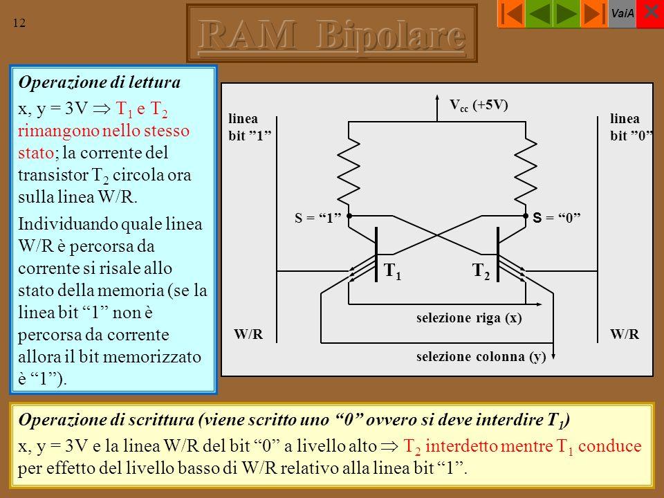 VaiA 12 Operazione di lettura x, y = 3V T 1 e T 2 rimangono nello stesso stato; la corrente del transistor T 2 circola ora sulla linea W/R. Individuan