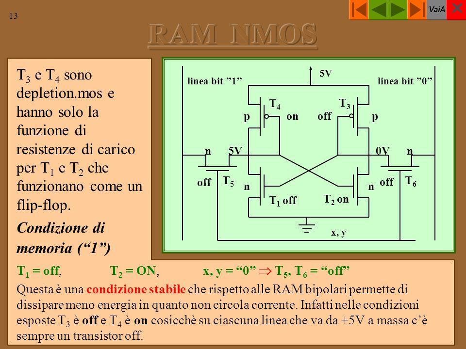 VaiA 13 T 3 e T 4 sono depletion.mos e hanno solo la funzione di resistenze di carico per T 1 e T 2 che funzionano come un flip-flop. Condizione di me