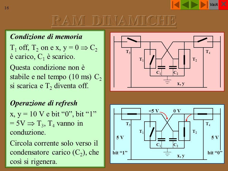VaiA 16 Condizione di memoria T 1 off, T 2 on e x, y = 0 C 2 è carico, C 1 è scarico. Questa condizione non è stabile e nel tempo (10 ms) C 2 si scari