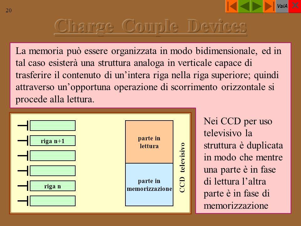 VaiA 20 La memoria può essere organizzata in modo bidimensionale, ed in tal caso esisterà una struttura analoga in verticale capace di trasferire il c