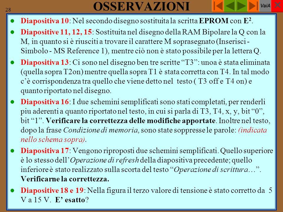 VaiA 28 OSSERVAZIONI Diapositiva 10: Nel secondo disegno sostituita la scritta EPROM con E 2. Diapositive 11, 12, 15: Sostituita nel disegno della RAM