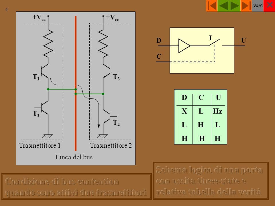 VaiA 4 +V cc T1T1 T2T2 Trasmettitore 1 +V cc T3T3 T4T4 Trasmettitore 2 Linea del bus D C I U D C U X L Hz L H L H H H