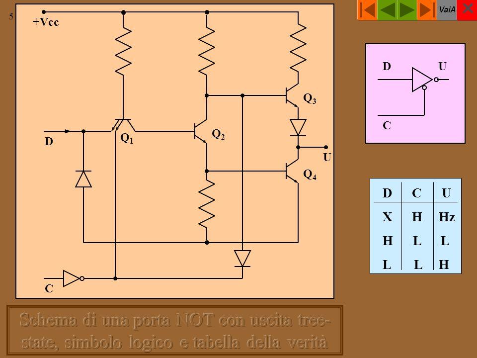 VaiA 5 Q4Q4 Q3Q3 Q2Q2 Q1Q1 +Vcc D C U D C U D C U X H Hz H L L L L H