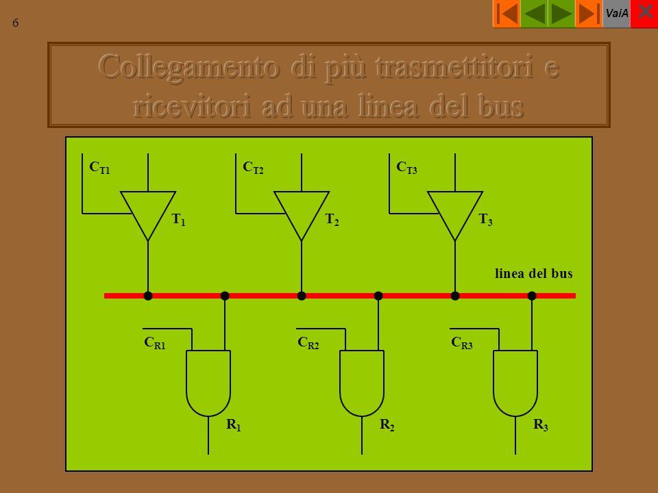 VaiA 6 linea del bus C T1 C T3 C T2 T3T3 T2T2 T1T1 C R1 C R2 C R3 R1R1 R2R2 R3R3