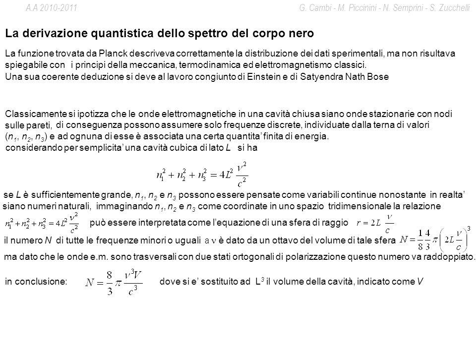 La funzione trovata da Planck descriveva correttamente la distribuzione dei dati sperimentali, ma non risultava spiegabile con immaginando n 1, n 2 e