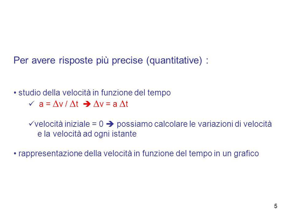 5 Per avere risposte più precise (quantitative) : studio della velocità in funzione del tempo a = v / t v = a t velocità iniziale = 0 possiamo calcola