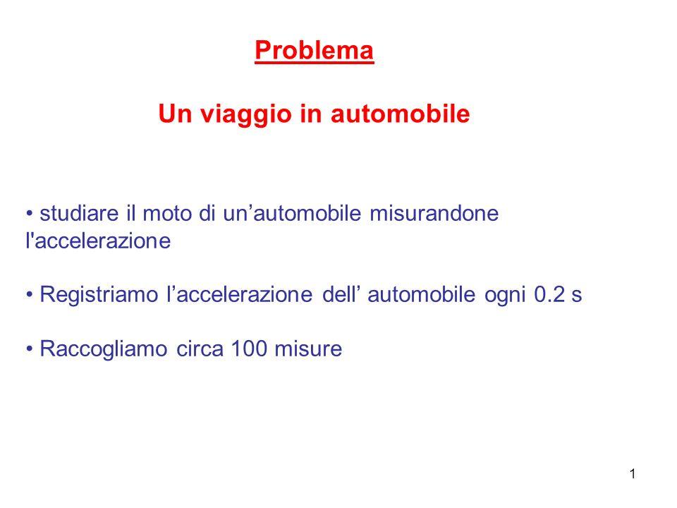 1 Problema Un viaggio in automobile studiare il moto di unautomobile misurandone l accelerazione Registriamo laccelerazione dell automobile ogni 0.2 s Raccogliamo circa 100 misure