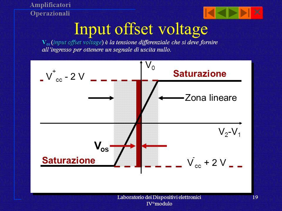 Amplificatori Operazionali Laboratorio dei Dispositivi elettronici IV°modulo 18 Zona Lineare e saturazione Zona lineare V + cc - 2 V V - cc + 2 V Saturazione V 2 -V 1 V0V0