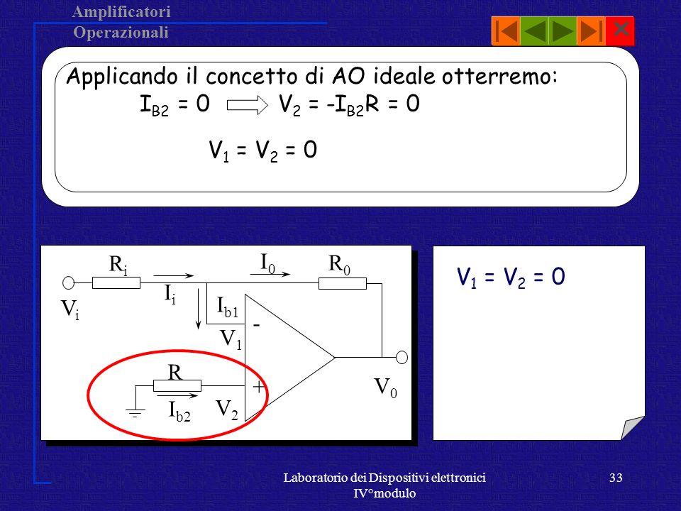Amplificatori Operazionali Laboratorio dei Dispositivi elettronici IV°modulo 32 Massa Virtuale Perciò, in un amplificatore ideale, la retroazione tende a portare lingresso invertente allo stesso potenziale dellingresso non invertente.