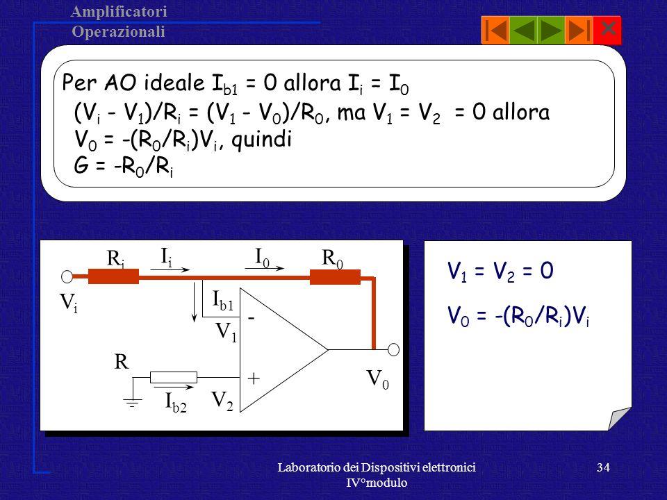 Amplificatori Operazionali Laboratorio dei Dispositivi elettronici IV°modulo 33 + - RiRi R0R0 R V2V2 V1V1 IiIi I0I0 I b1 I b2 V0V0 ViVi Quindi: V 1 = V 2 = 0 Applicando il concetto di AO ideale otterremo: I B2 = 0 V 2 = -I B2 R = 0 V 1 = V 2 = 0