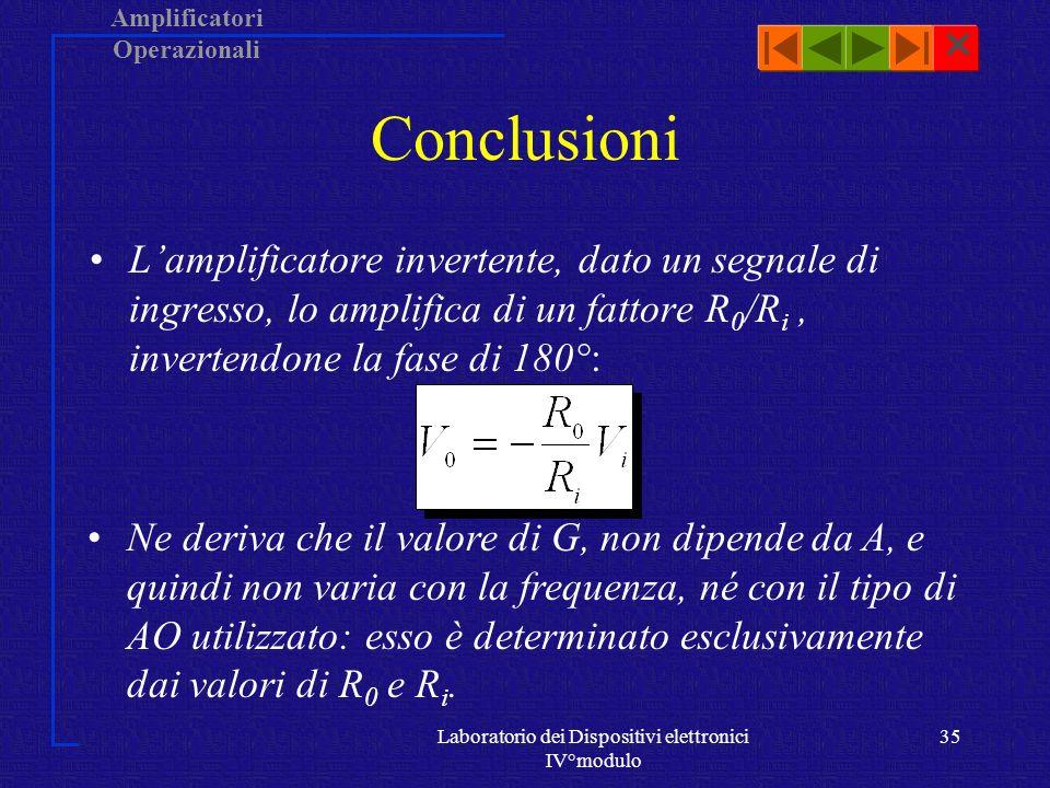 Amplificatori Operazionali Laboratorio dei Dispositivi elettronici IV°modulo 34 + - RiRi R0R0 R V2V2 V1V1 IiIi I0I0 I b1 I b2 V0V0 ViVi V 1 = V 2 = 0 (V i - V 1 )/R i = (V 1 - V 0 )/R 0, ma V 1 = V 2 = 0 allora V 0 = -(R 0 /R i )V i, quindi G = -R 0 /R i V 0 = -(R 0 /R i )V i Per AO ideale I b1 = 0 allora I i = I 0