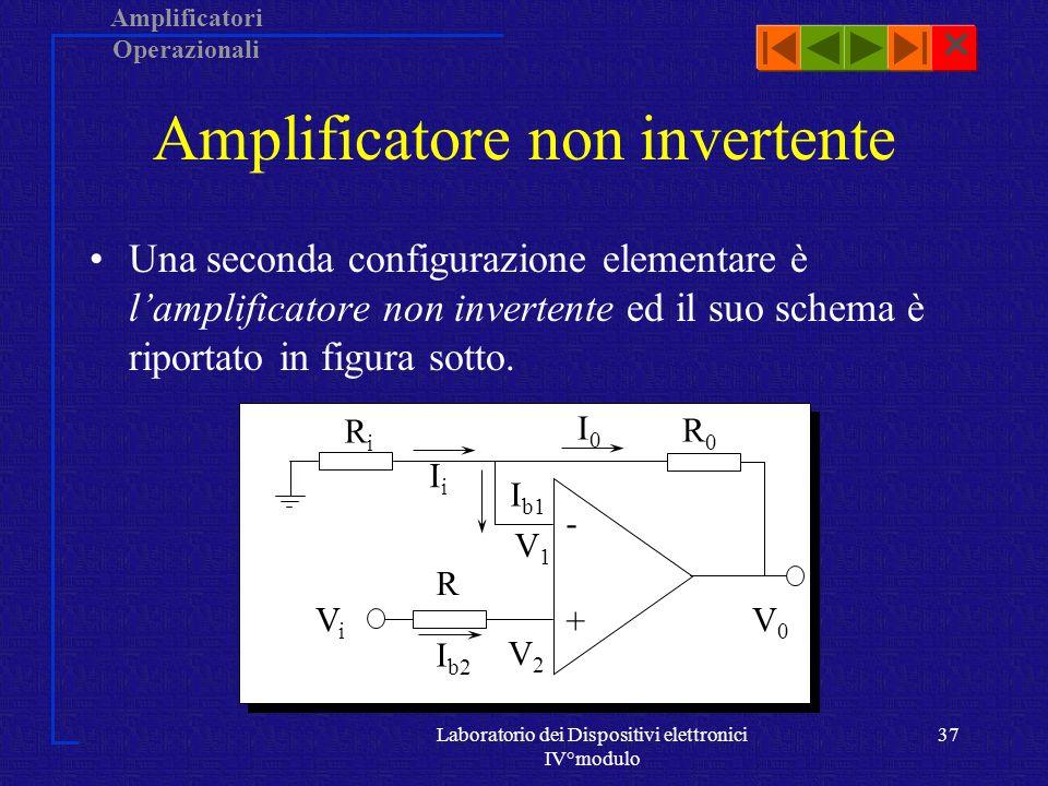 Amplificatori Operazionali Laboratorio dei Dispositivi elettronici IV°modulo 36 Amplificatore invertente Che per A fornisce ancora la relazione Lo stesso risultato può essere ricavato più esplicitamente, applicando il principio di sovrapposizione per esprimere V 1 in funzione del segnale di entrata V i e del segnale di uscita V 0.