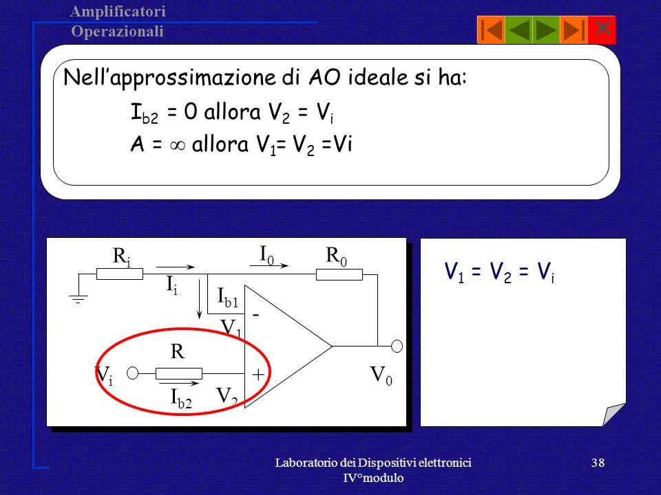 Amplificatori Operazionali Laboratorio dei Dispositivi elettronici IV°modulo 37 Amplificatore non invertente Una seconda configurazione elementare è lamplificatore non invertente ed il suo schema è riportato in figura sotto.
