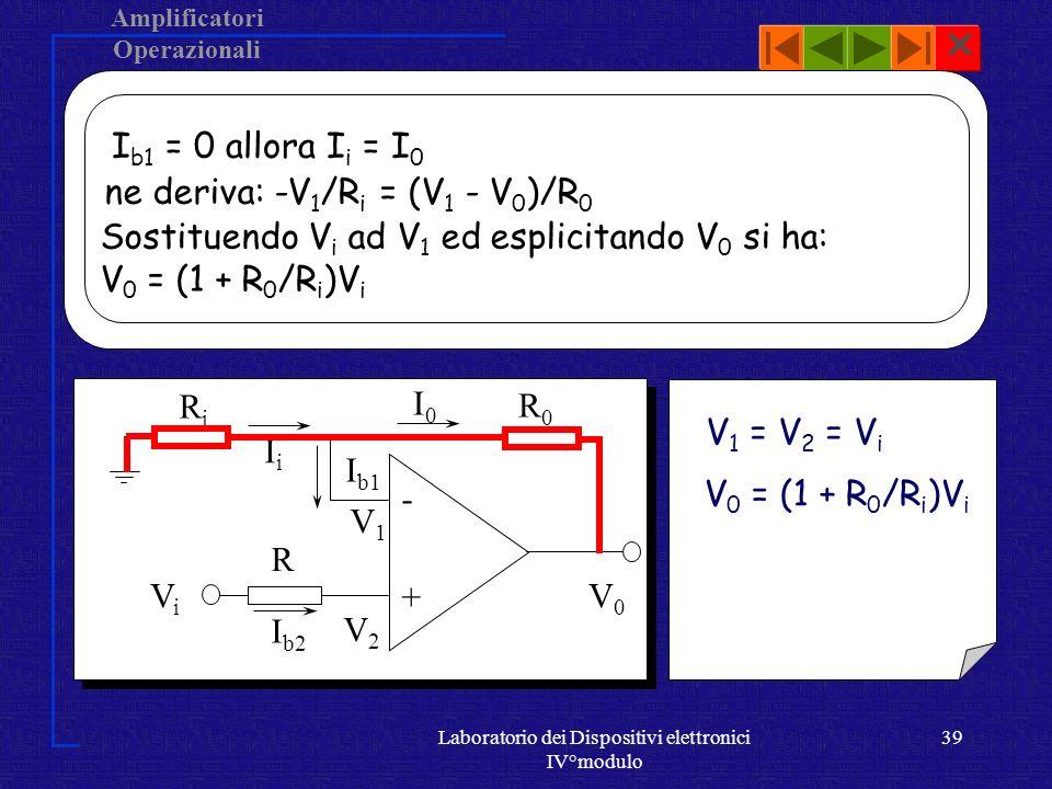 Amplificatori Operazionali Laboratorio dei Dispositivi elettronici IV°modulo 38 + - RiRi R0R0 R V2V2 V1V1 IiIi I0I0 I b1 I b2 V0V0 ViVi Nellapprossimazione di AO ideale si ha: I b2 = 0 allora V 2 = V i A = allora V 1 = V 2 =Vi V 1 = V 2 = V i
