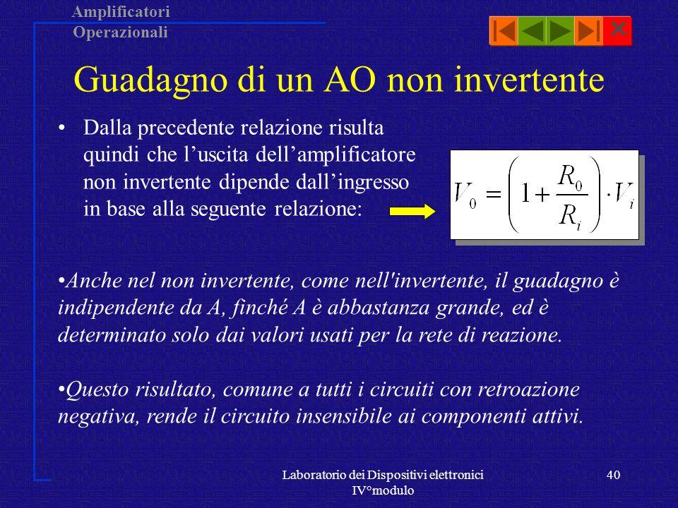 Amplificatori Operazionali Laboratorio dei Dispositivi elettronici IV°modulo 39 + - RiRi R0R0 R V2V2 V1V1 IiIi I0I0 I b1 I b2 V0V0 ViVi I b1 = 0 allora I i = I 0 ne deriva: -V 1 /R i = (V 1 - V 0 )/R 0 V 1 = V 2 = V i Sostituendo V i ad V 1 ed esplicitando V 0 si ha: V 0 = (1 + R 0 /R i )V i V 0 = (1 + R 0 /R i )V i