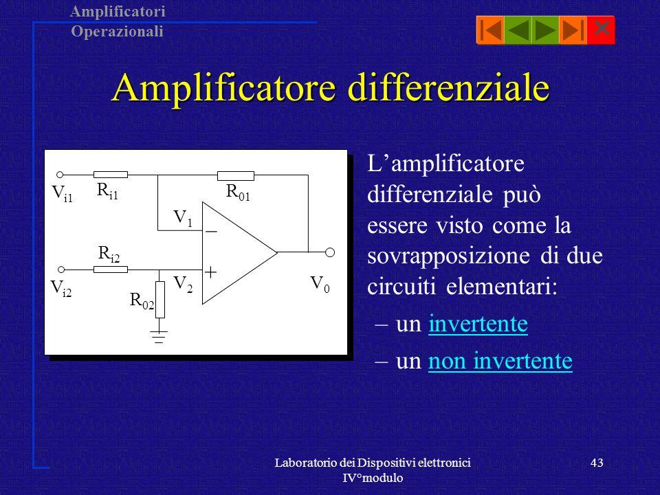 Amplificatori Operazionali Laboratorio dei Dispositivi elettronici IV°modulo 42 V 1 = V i I B2 = I B1 = 0, allora V 1 = V 0, ne deriva: V 0 = V i Nellapprossimazione di amplificatore ideale si ha: - ViVi V0V0 R0R0 + _ Dall analisi risulta che per ogni valore di R 0 si ha V i =V 0 e cioè G =1.