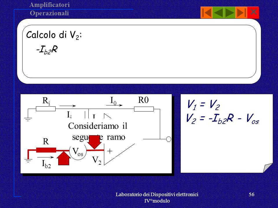 Amplificatori Operazionali Laboratorio dei Dispositivi elettronici IV°modulo 55 Per effetto della controreazione si ha : V 1 = V 2 V os + - RiRi R0R0 R V2V2 V1V1 IiIi I0I0 I b1 I b2 V0V0 V 1 = V 2