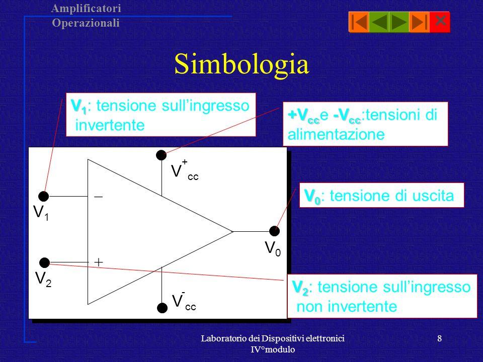 Amplificatori Operazionali Laboratorio dei Dispositivi elettronici IV°modulo 7 Simbologia + – VV1VV1 VV2VV2 V + V + cc V - V - cc VV0VV0 Il simbolo grafico, comunemente, utilizzato per rappresentare lAO è il seguente: – Con il simbolo – si indica il canale invertente.
