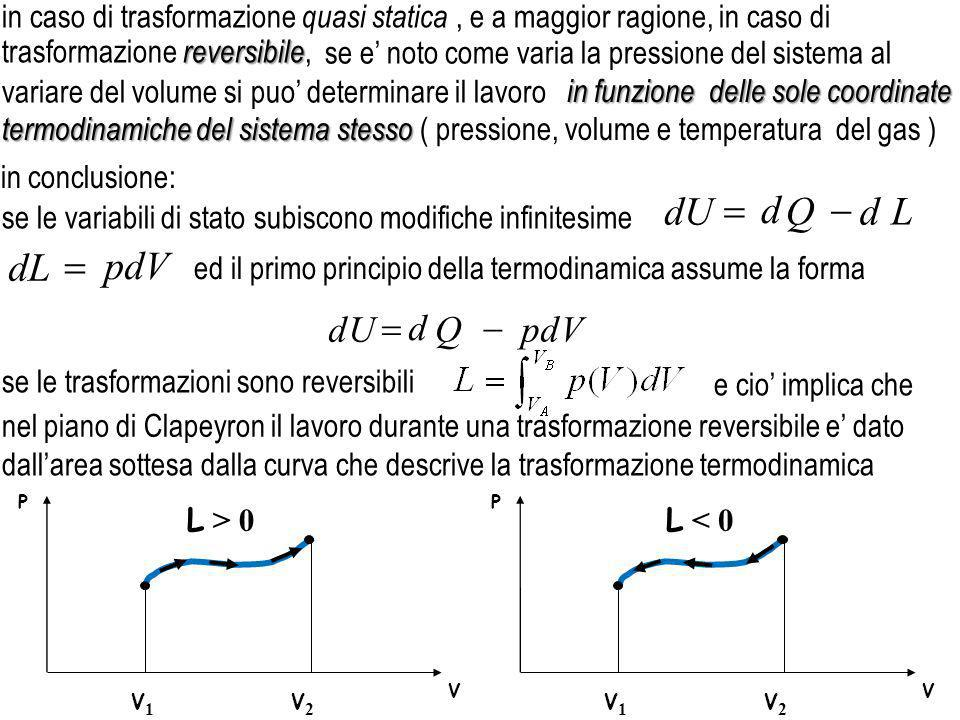 in funzione delle sole coordinate in funzione delle sole coordinate nel piano di Clapeyron il lavoro durante una trasformazione reversibile e dato V P