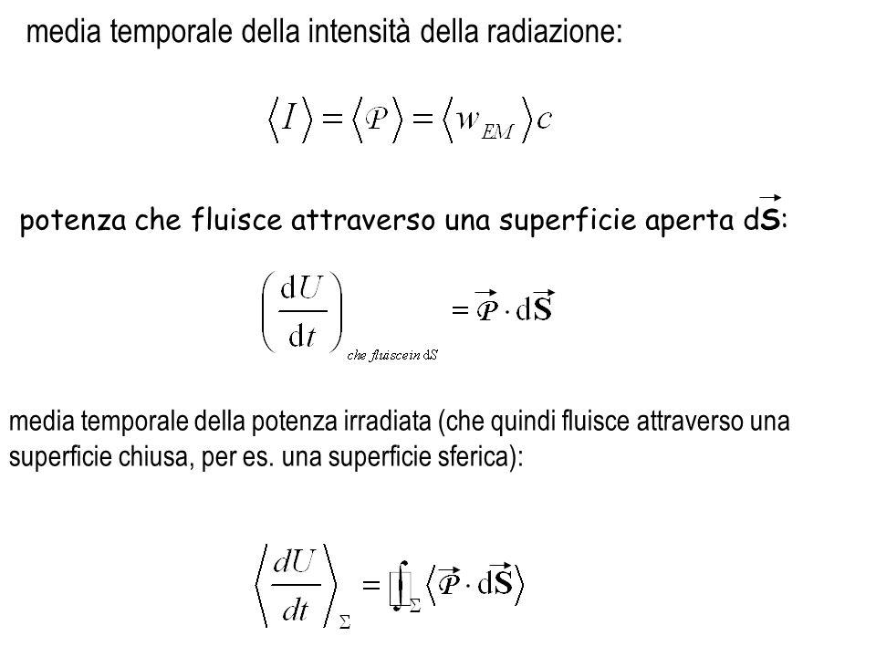 media temporale della intensità della radiazione: media temporale della potenza irradiata (che quindi fluisce attraverso una superficie chiusa, per es.