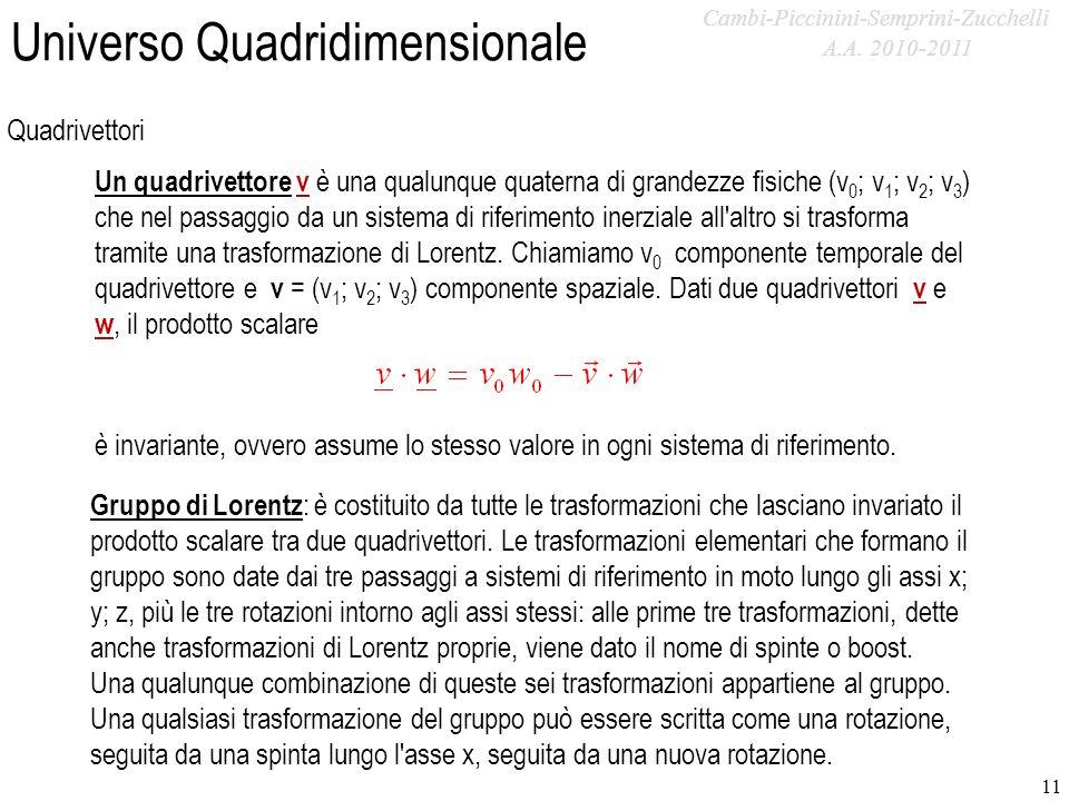 A.A. 2009-2010 Universo Quadridimensionale 11 Quadrivettori Un quadrivettore v è una qualunque quaterna di grandezze fisiche (v 0 ; v 1 ; v 2 ; v 3 )