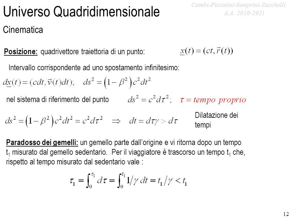 A.A. 2009-2010 Universo Quadridimensionale 12 Cinematica Posizione: quadrivettore traiettoria di un punto: Intervallo corrispondente ad uno spostament