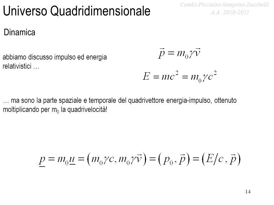 A.A. 2009-2010 Universo Quadridimensionale 14 Dinamica abbiamo discusso impulso ed energia relativistici … … ma sono la parte spaziale e temporale del