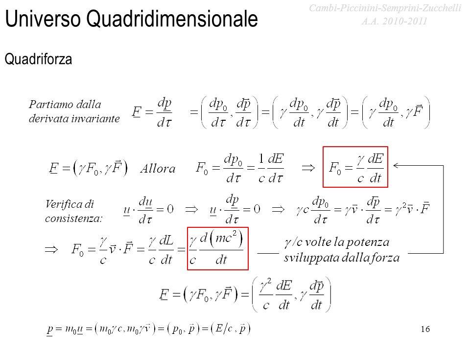 A.A. 2009-2010 Universo Quadridimensionale 16 Quadriforza Partiamo dalla derivata invariante Allora Verifica di consistenza: /c volte la potenza svilu