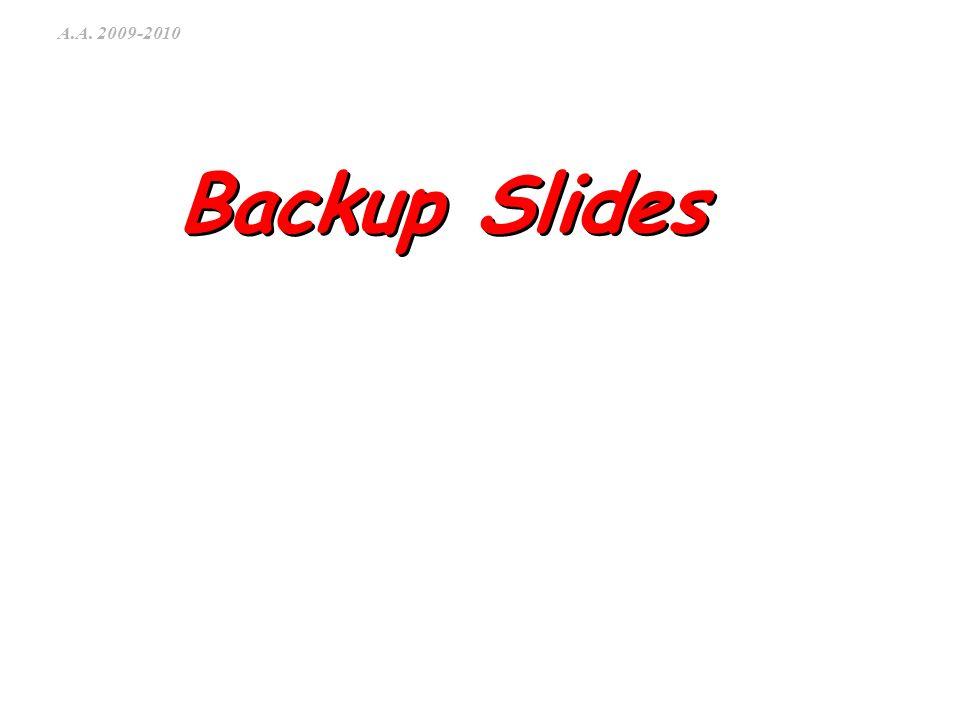 A.A. 2009-2010 Backup Slides