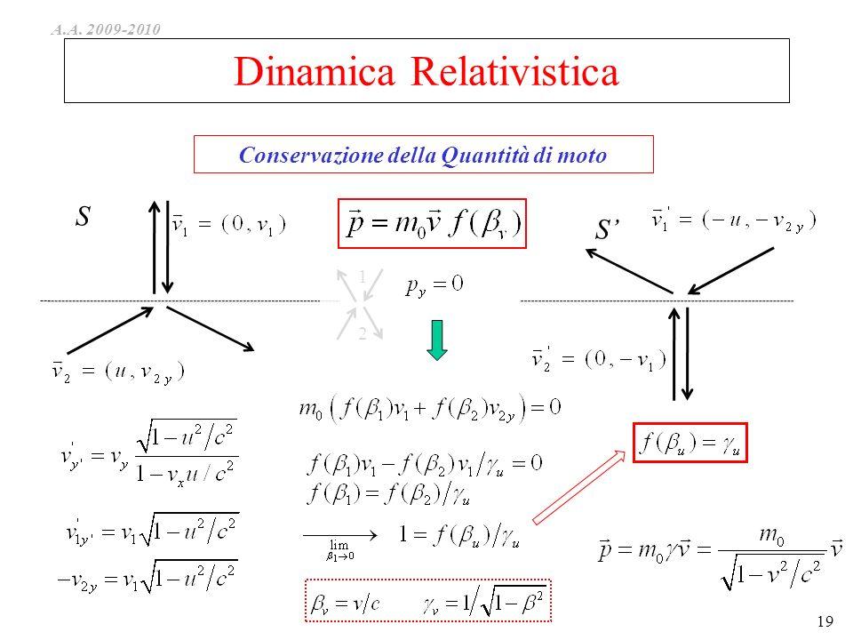 A.A. 2009-2010 Dinamica Relativistica 1 2 S S Conservazione della Quantità di moto 19 1 2