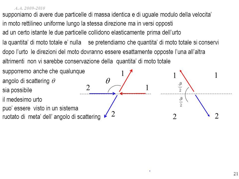 A.A. 2009-2010 21 1 2 21 supponiamo di avere due particelle di massa identica e di uguale modulo della velocita dopo lurto le direzioni del moto dovra