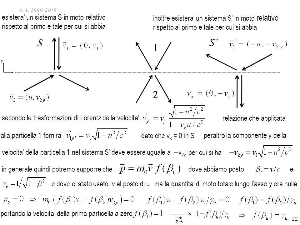 A.A. 2009-2010 velocita della particella 1 nel sistema S deve essere uguale a v 2y 1 2 S S 22 secondo le trasformazioni di Lorentz della velocita esis